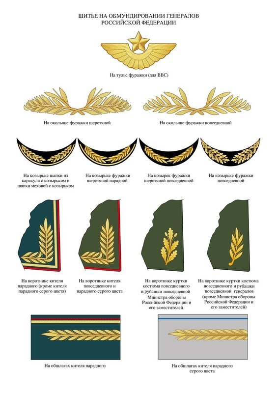 Russian Military Uniforms and Clothing - Page 2 0_123fcd_ccd9e891_XL