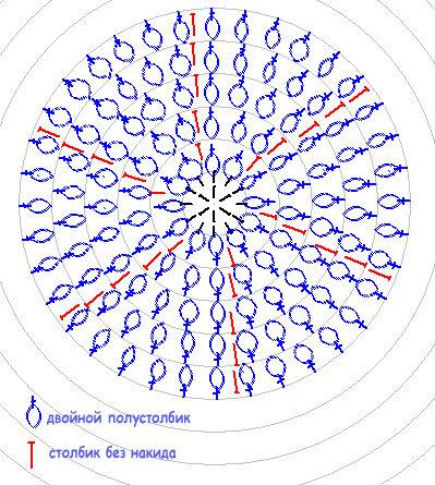 «Схема 6 клиньев двойных» на