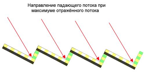 http://img-fotki.yandex.ru/get/3508/nanoworld.106/0_2c726_ae96f07a_L.png