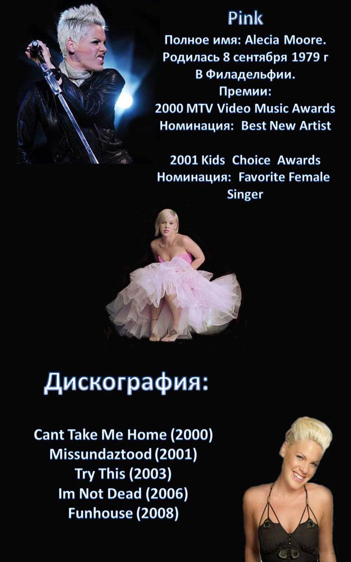 Дискография Pink (2000-2008)