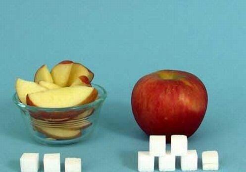 сахар в продуктах