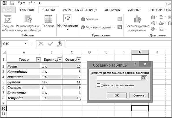 Рис. 5.17. Табличное форматирование данных