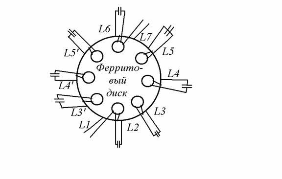 """От ферритового  """"магнетрона """" до супермагнетронов, от которых остаются отпечатки на полях Уилтшира,  """"рукой подать """"."""