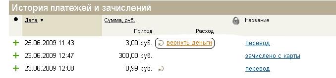 Возврат платежа в Яндекс.Деньгах
