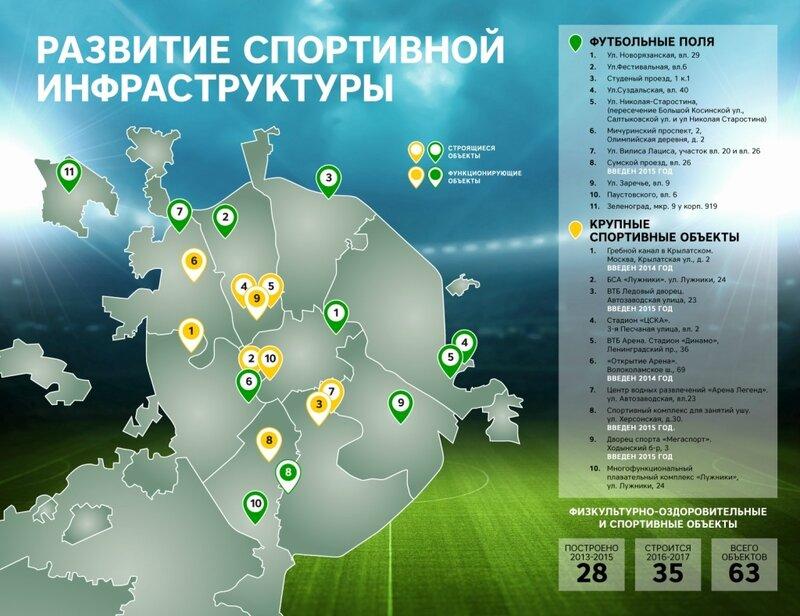 карта-спортивных-объектов (1).jpg