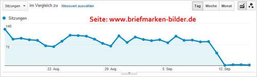 google-bildersuche-trafficeinbruch-1442406254.jpg