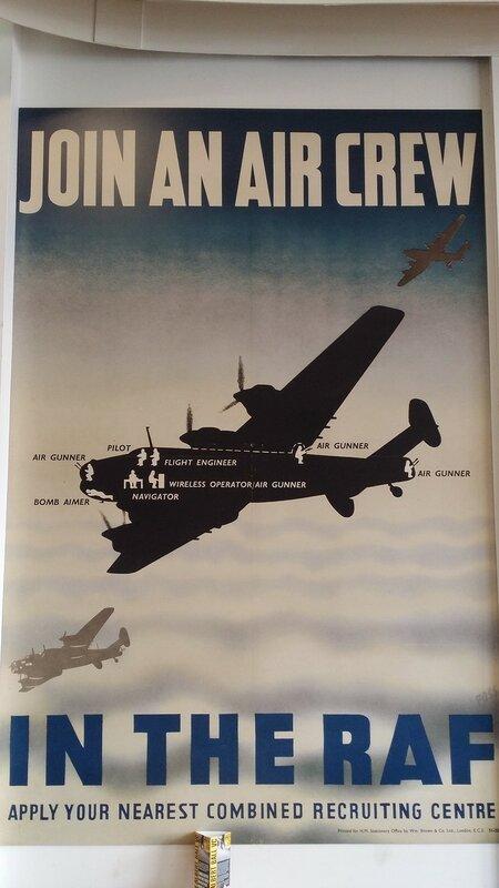 Плакаты RAF Второй мировой