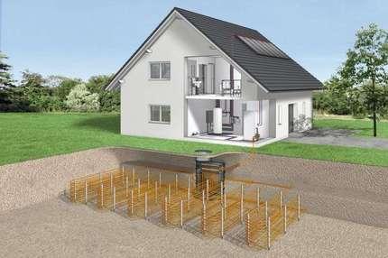 Solargeo-Energiesystem