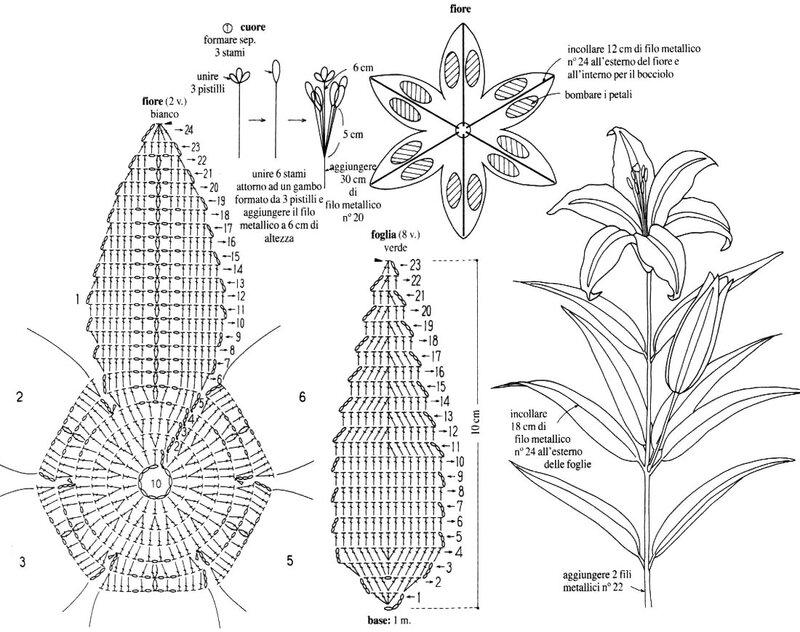 Схема вязания лепестков лилии.