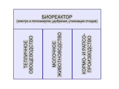 схема упрощенная, подробная в Галерее) .