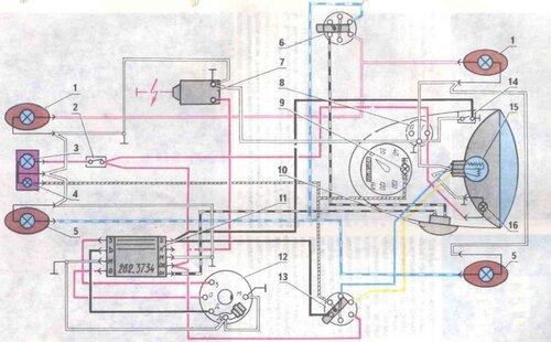 Электрооборудование после