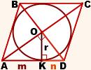 radius-vpisannoj-v-romb-okruzhnosti