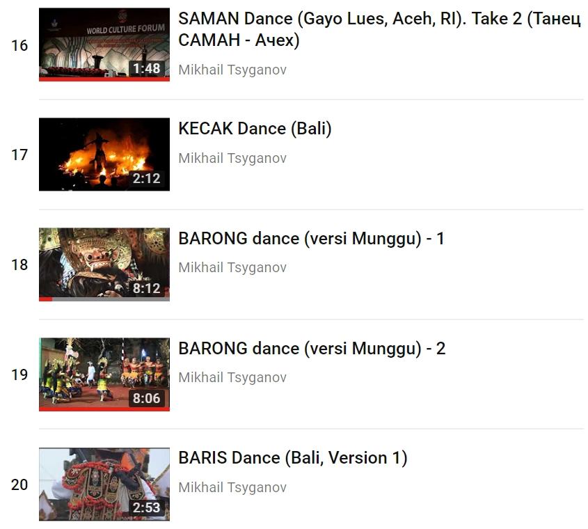 Танцы Бали