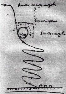 """Схема """"мертвой петли"""", зарисованная самим П.Н.Нестеровім после исторического полета 27 августа 1913 год в Киеве"""