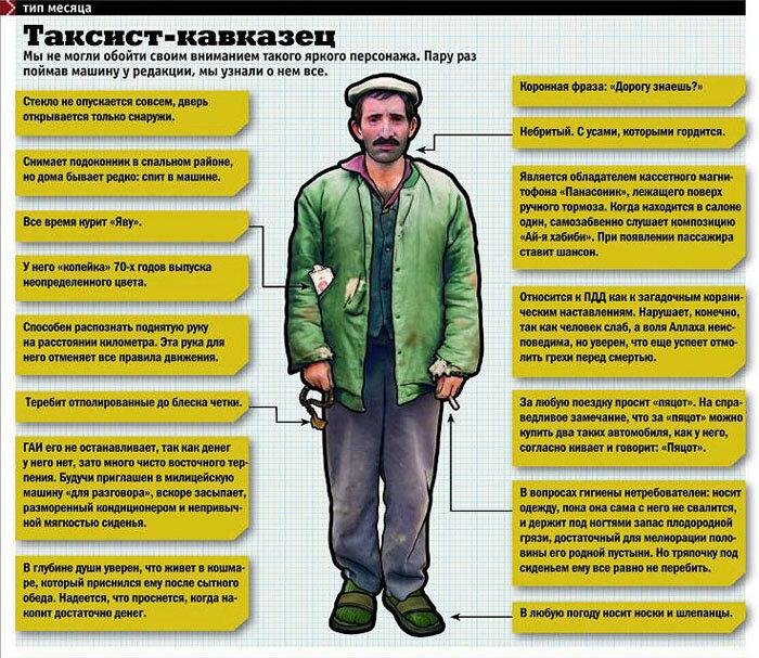 """""""Писать не думая - всё равно, что стрелять не целясь.  Таксист-кавказец."""