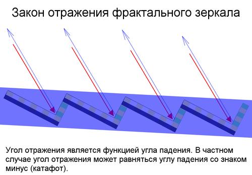 http://img-fotki.yandex.ru/get/3611/nanoworld.106/0_2c71b_b92e59dc_L.png