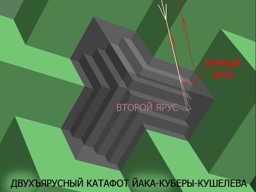 http://img-fotki.yandex.ru/get/3612/nanoworld.101/0_2be32_4cc5615a_L.png