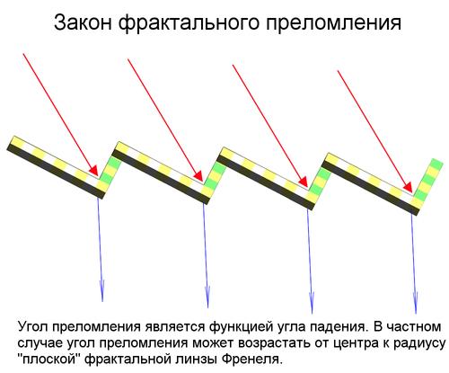 http://img-fotki.yandex.ru/get/3612/nanoworld.106/0_2c720_8cc00cf4_L.png