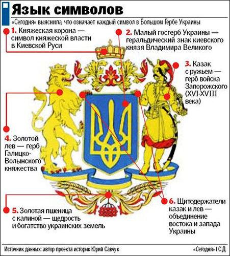 герб украины для документов