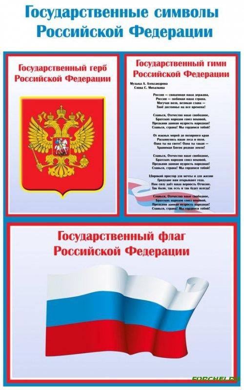 Открытки. С Днем Конституции РФ. Поздравляю
