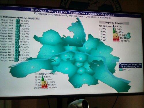 Избирательница в Твери не расписалась за бюллетень - наблюдатели требуют отменить результаты
