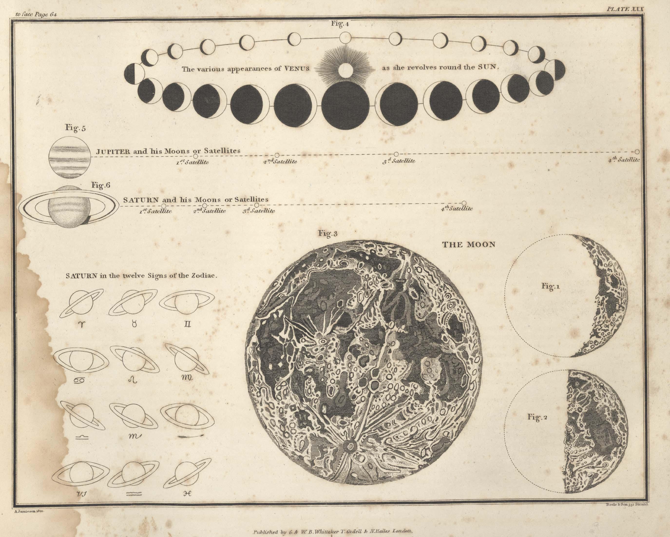 Страница №33: Изображение Луны, Фазы Венеры, изображения Юпитера (с галилеевыми спутниками) и Сатурна