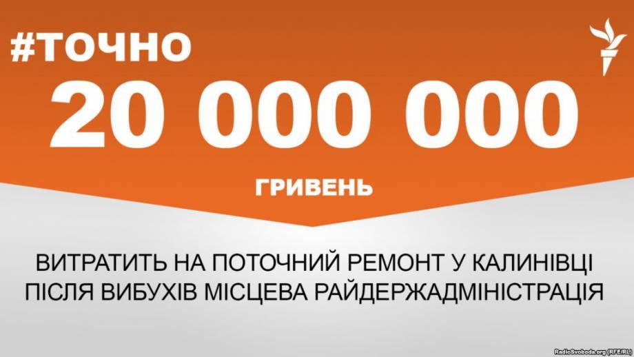 Для Калиновки после взрывов заказали ремонт на 20 миллионов гривен – #Точно