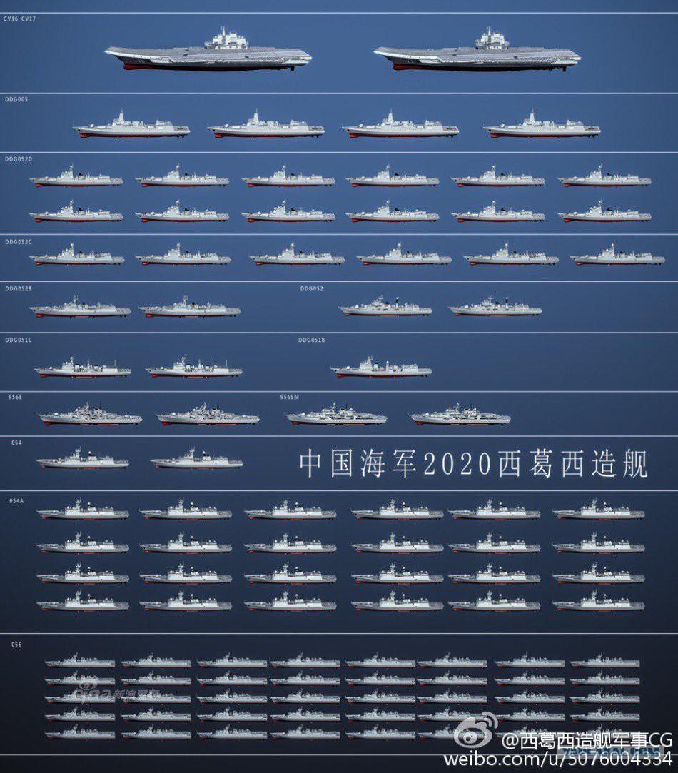 Судостроительный бум в Китае