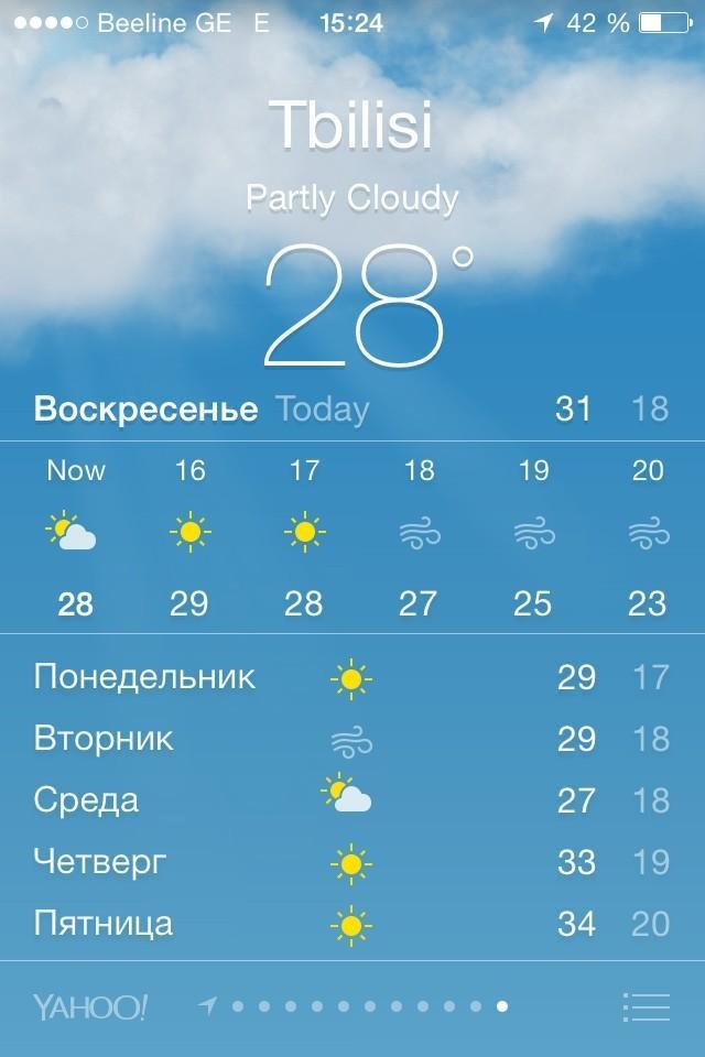 6. Грузия — солнечная страна с сухим климатом. Наиболее комфортный период для работы и жизни в этой