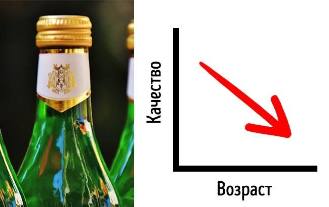© pixabay  Несмотря наточто это довольно распространенный миф, очень небольшой процент вина