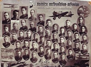 Свердловская школа пилотов. Выпуск летчиков инструкторов 1937 г.