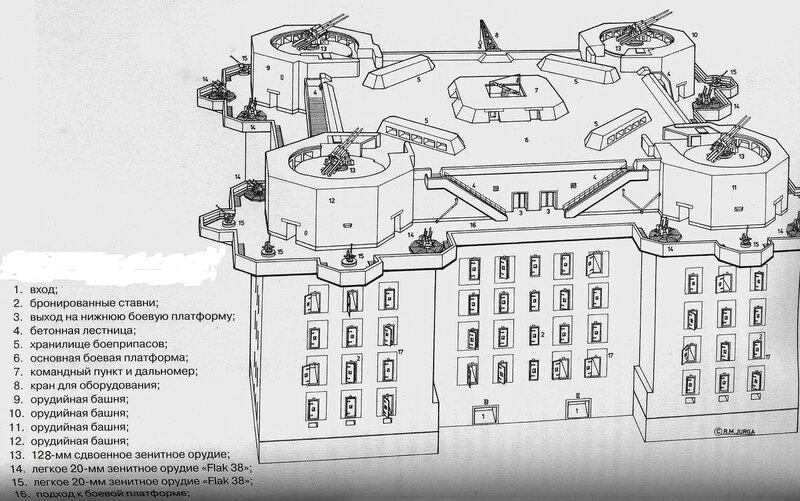 Берлин - башня ПВО G-Turm, Bauart I - рис.jpg
