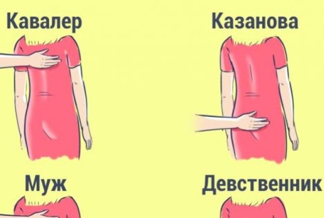 Язык тела и жестов: ты будешь знать всё о своей второй половинке. (12 фото)