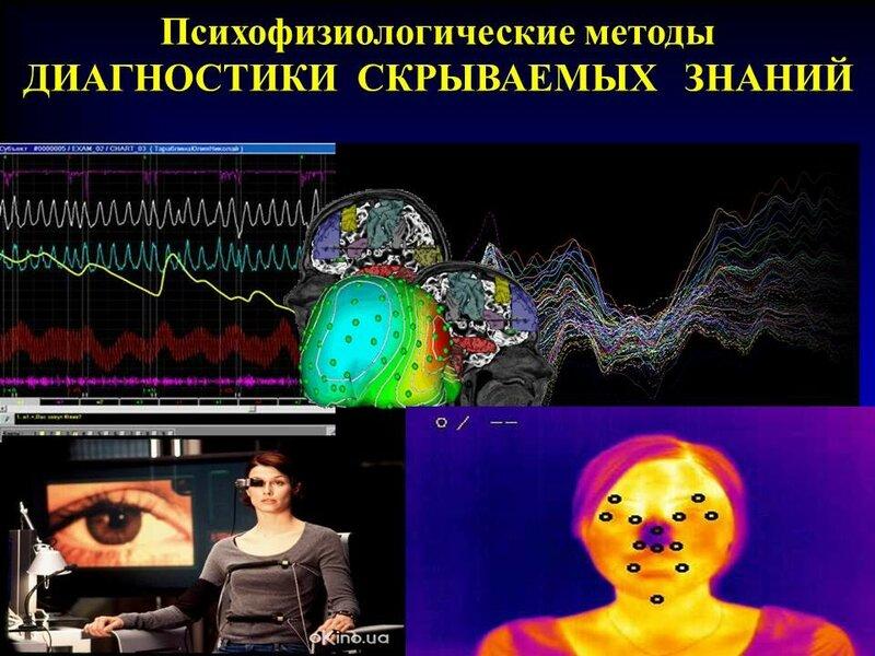 Современные аппаратно программные средства в психологических исследованиях