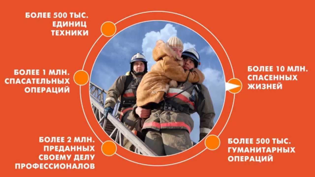 Открытки. С Днем гражданской обороны МЧС России. С праздником!