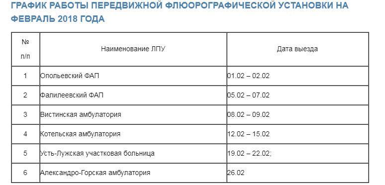 Справка по болезни СФ  Киришский район Справка о беременности Шелепихинское шоссе