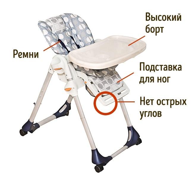 © depositphotos.com  Впервую очередь— устойчивость! Проверяйте, насколько устойчив стул, его
