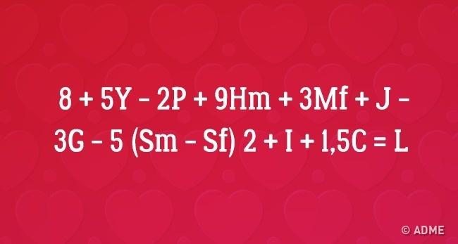 Где: Y— количество лет, которое вызнали друг друга доначала отношений; Р— число предыдущих партн