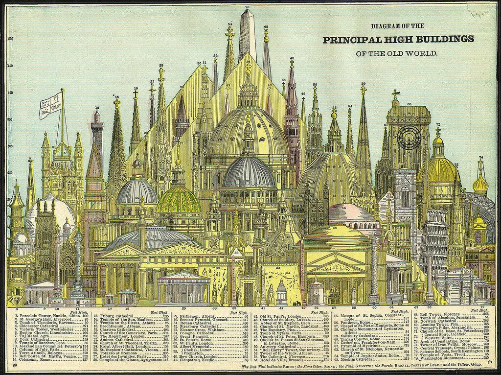 Worlds_tallest_buildings,_1884.jpg