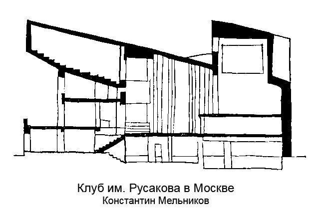Клуб им. Русакова в Москве, разрез, архитектор Константин Мельников