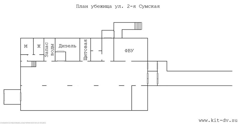 Схемы электроснабжения бомбоубежищ