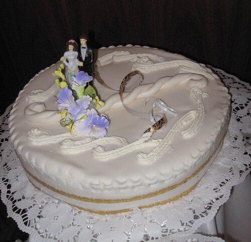 Какая свадьба православная свадьба