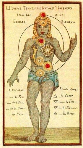 Ещё у древних египтян, а может и старше, была найедна такая гравюра (Гехтель ее выложил в своей книжке):