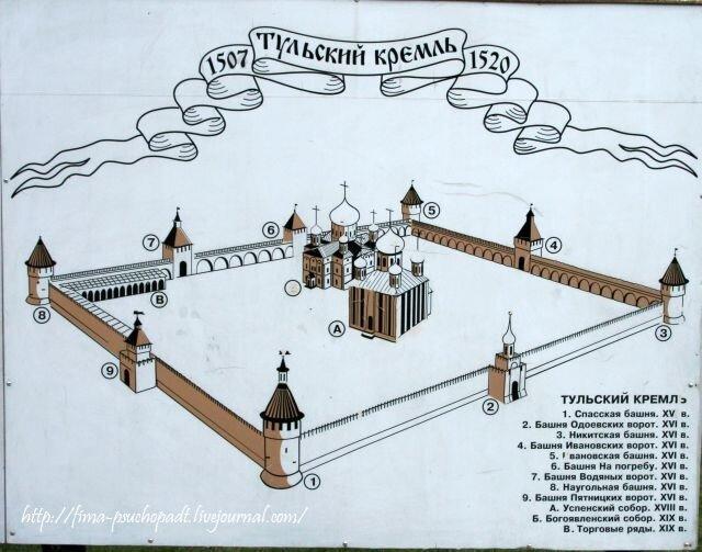 Фотографии Тулы Тульский кремль Схема тульского кремля.