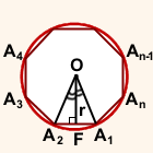 ploshchad-pravilnogo-mnogougolnika-formula
