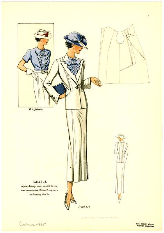 Женская мода в 2019 году
