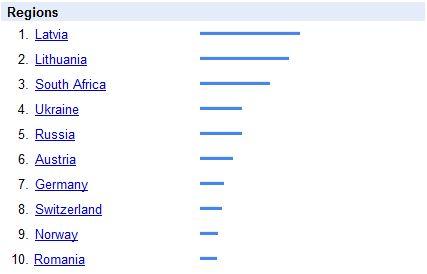 Изучаем тренды с Google Trends 0_32c6b9_338f4a48_orig