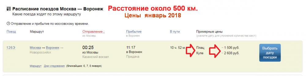 Цены на поезд Москва - Воронеж