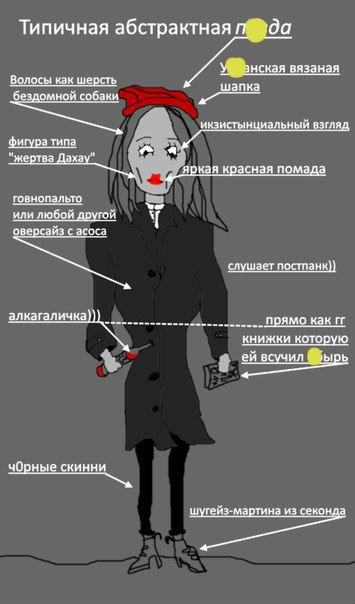 Попытки дать наименование такому стилю одежды были и до этого: еще в 2015 году в пабликах «ВКонтакте