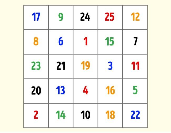 Сосредоточьтесь на цифре 19 в центре квадрата.  Ваша цель — найти 1 и затем вс